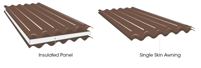 Insulated Brown Panel